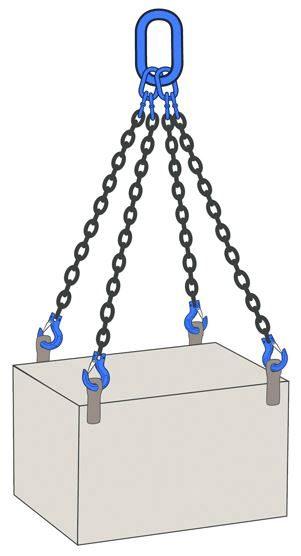 4 Leg Chainsling G10 – G100 Higher Capacity